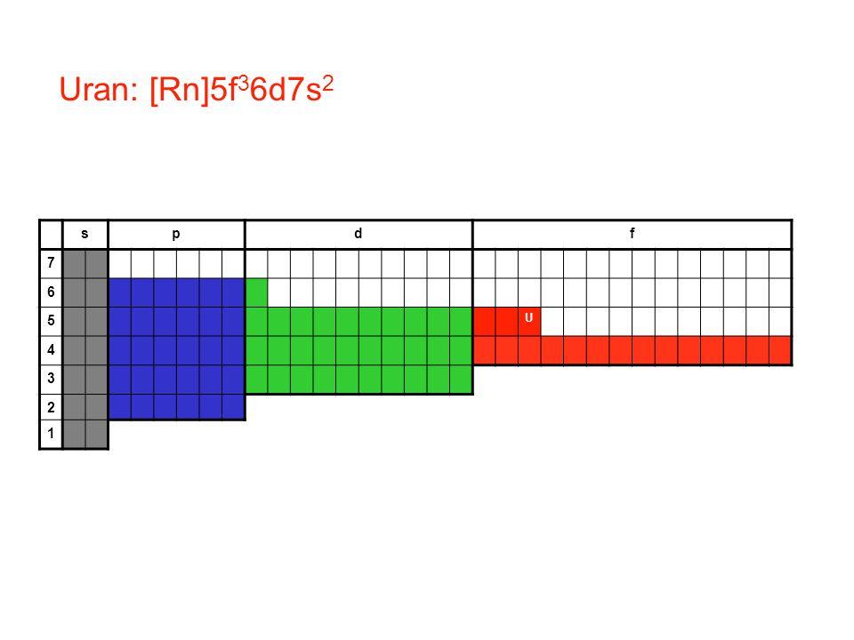 Uran: [Rn]5f36d7s2 s p d f 7 6 5 U 4 3 2 1
